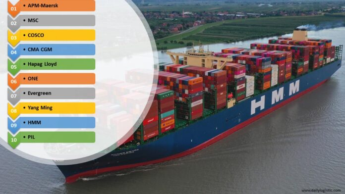 10 largest containership operators (By capacity) Daily Logistic