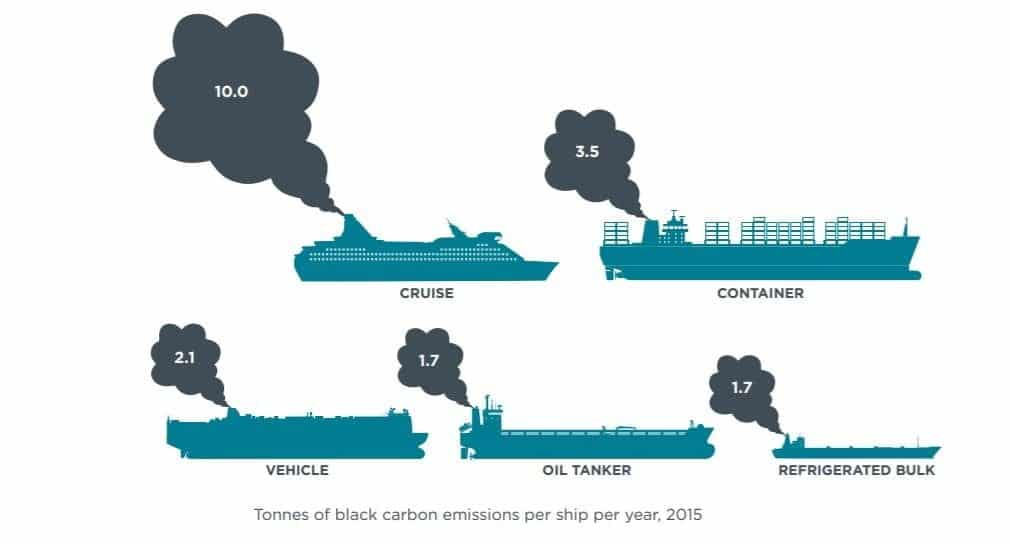 Future Fuel: Towards Carbon Neutral Shipping_ decarbonized_ Daily Logistics